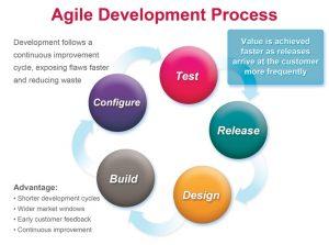 agile-proj-mgmt